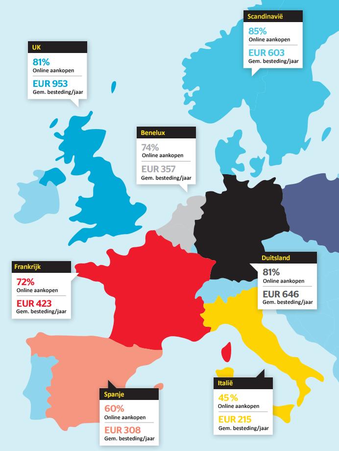 Average spend Europe
